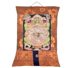 Mahakala Tibetan Wheel Of Life Thangka Painting