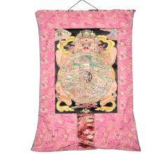 The Wheel Of Life Samsara Thangka Painting