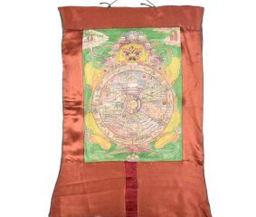 Wheel Of Life Thangka Painting
