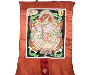 The Wheel Of Life Thangka Painting