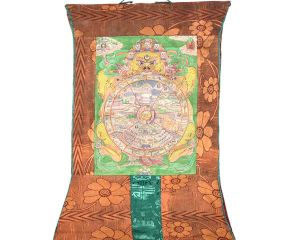 Tibetan Buddhism Wheel Of Life Thangka Hand Painted