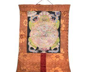 Tibetan BuddhistWheel Of Life Thangka Painting