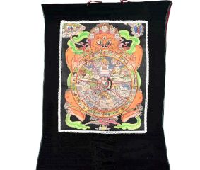 Bhavachakra Of Human Life (The Wheel Of Life) Thangka Painting